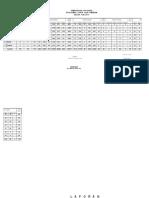 FORMAT LAPORAN RUTIN PKM.xls