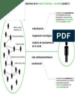 Mapa individuo-sociedad U1.ppt