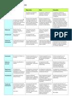 27817651-Rubrica-para-trabajos-de-Investigacion.pdf