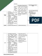 Perbedaan Kurikulum 2013 Dan 2013 Revisi