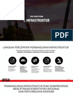 Program Jokowi Fokus Utama Infrastruktur