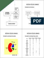 Incineradores.pdf