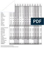 Estimated Sine Die v. Actual General Fund Revenue Collections by Fiscal Year