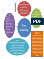 peer coaching graphic organizer  1