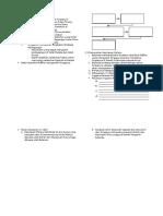 Nota Sejarah Form 2