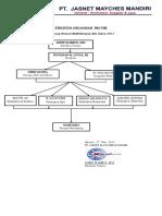 STRUKTUR_ORGANISASI_PROYEK_SAVITRI_IAI_P (1).pdf