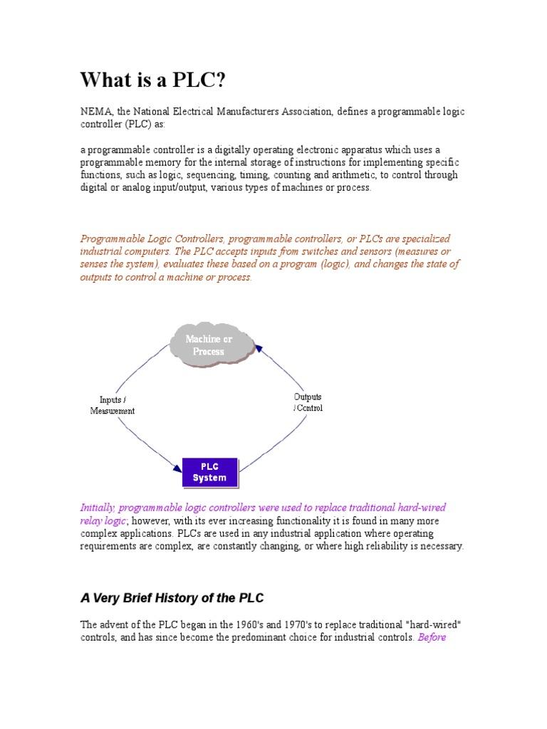 Plccomponentdoc Programmable Logic Controller Computer Program Control Diagram