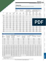Current Rating Voltage Drop Correction Factors