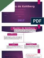 Niveles de Kohlberg