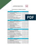 plan de estudios derecho.pdf