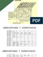 Diagrama de atribuciones