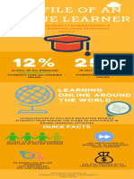 profile of an online learner