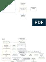 Diagrama Quimica