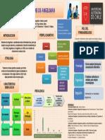 Sindrome de Angelman PDF