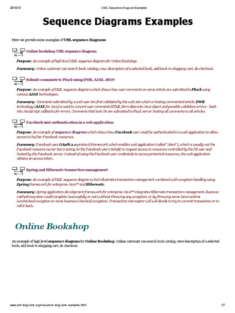 Uml Sequence Diagram Examples Web Application Ajax Programming Shopping Cart