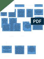 MAPA DE IDEAS HISTORIA DE LA PSICOLOGIA_Biviana_Giraldo_Jaramillo.docx