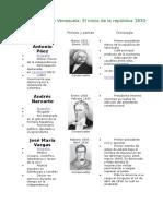 Presidentes de Venezuela Cronologia