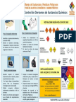 Diagrama Control de Derrames Final 29 Nov 12