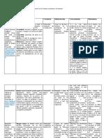 tabla de definiciones