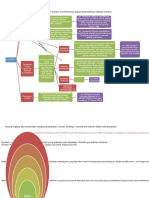 Rangkuman Landasan Pendidikan& Perbedaan Pendekatan, Model Dll
