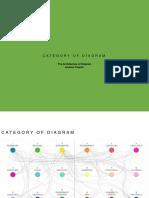 The Architecture of Diagram (1)