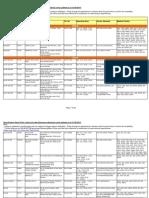 Panel Clinic.pdf