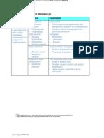 table 7 10 micro context dimension