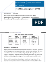 Www Biologydiscussion Com Atmosphere 5 Major Layers of the A