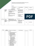 Rancangan Pelajaran Sains Tingkatan 1 2015 (a)