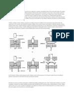 Polymer Report