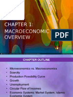 Chapter 1 - Macroeconomic Overview.ppt