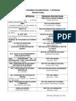 Listado de Pruebas Psicométricas y Técnicas Proyectivas