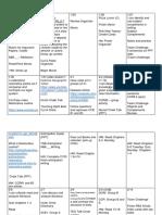 2016-17 unit plan