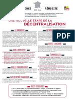 24 FICHE Decentralisation