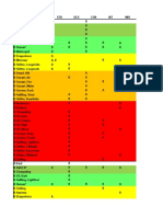 D&D Class vs. Race Table