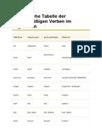 Ausführliche Tabelle Der Unregelmäßigen Verben Im Englischen