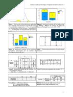 Datos1_Pregs_Temas_7_8_Soluciones