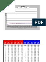 example data (Rutting)