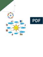 Diagrama de Lluvia de Ideas