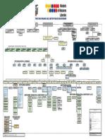 Sector-Publico-Ecuador.pdf