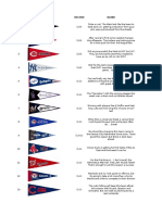 2017 League Power Rankings