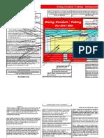 Dimensionamiento de  tuberia y Conduit por Bill Bamford1.xlsx