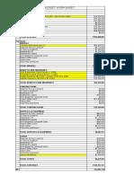 final agency budget