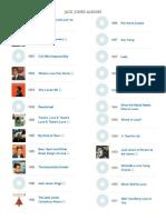 Albums Lists