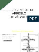 ARREGLO DE VALVULAS
