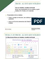 drude.pdf