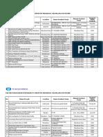 Daftar Pengalaman Perusahaan(Project Summary)