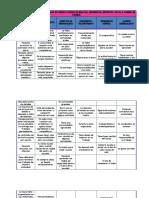 FRASES-APROPIADAS-PARA-INCLUIR-EN-OBSERVACIONES-DE-BOLETAS.pdf