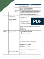 Cuadro Ecuaciones Diferenciales de Primer Orden