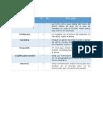 PeñaDuran Felipe M5S1 Forodedebate